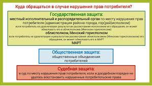 Сайт осп сенгилеевского района ульяновской области